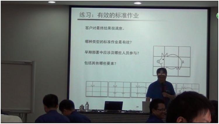 小猪简笔画使学员切实感受标准作业的意义